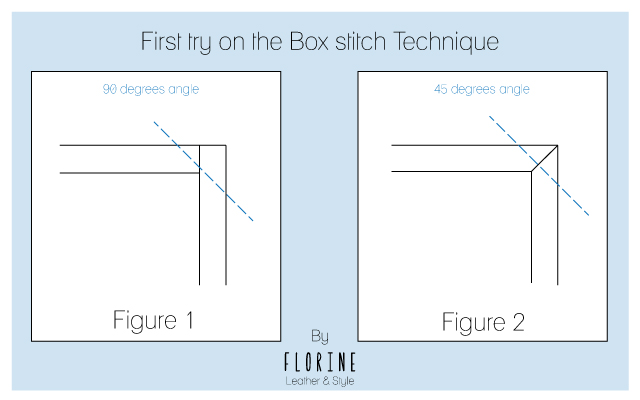 boxstitch-technique