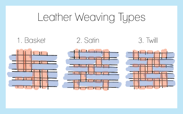 leather weaving